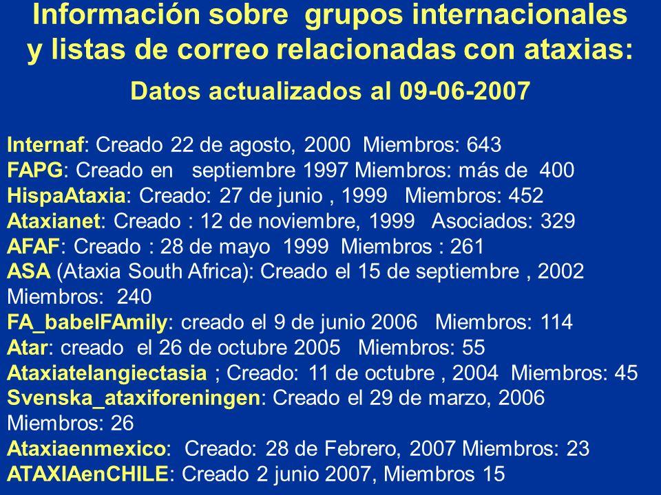 Información sobre grupos internacionales y listas de correo relacionadas con ataxias: Datos actualizados al 09-06-2007 Internaf: Creado 22 de agosto,