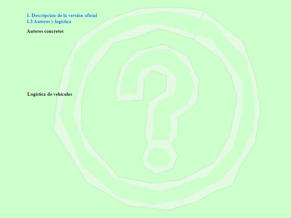 1. Descripción de la versión oficial 1.3 Autores y logística Autores concretos Logística de vehículos