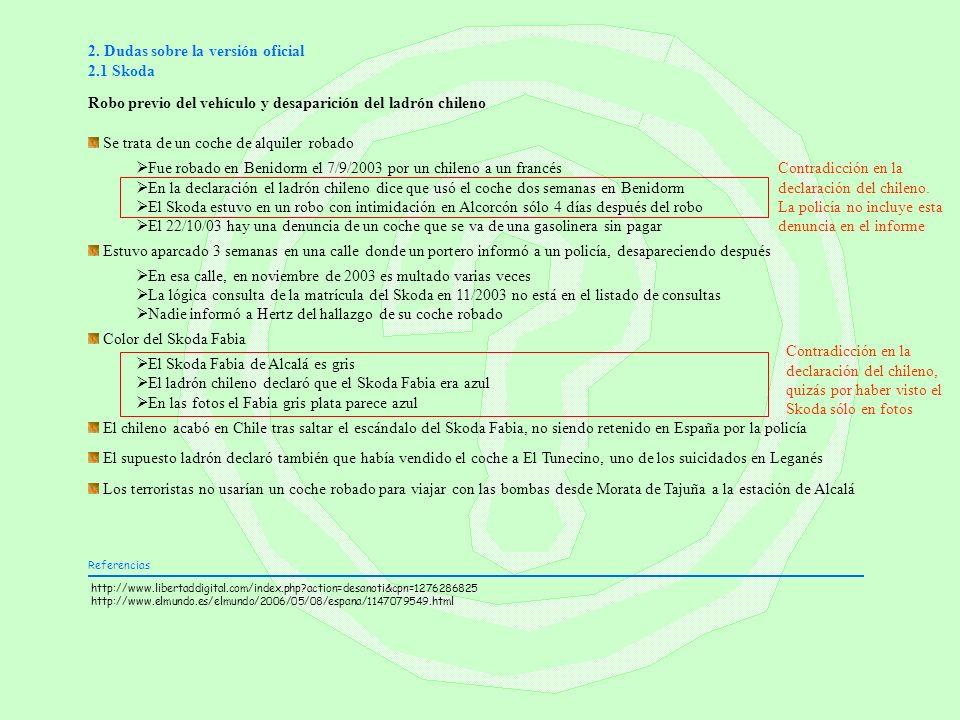 2. Dudas sobre la versión oficial 2.1 Skoda Robo previo del vehículo y desaparición del ladrón chileno Se trata de un coche de alquiler robado Fue rob