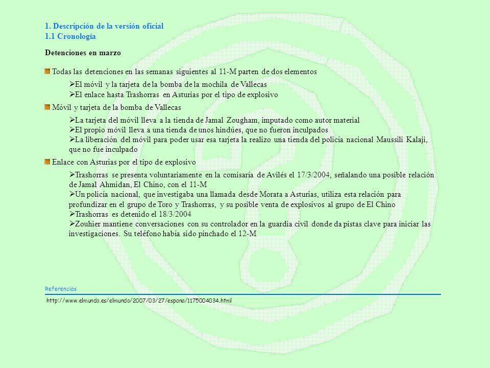 1. Descripción de la versión oficial 1.1 Cronología Detenciones en marzo Todas las detenciones en las semanas siguientes al 11-M parten de dos element