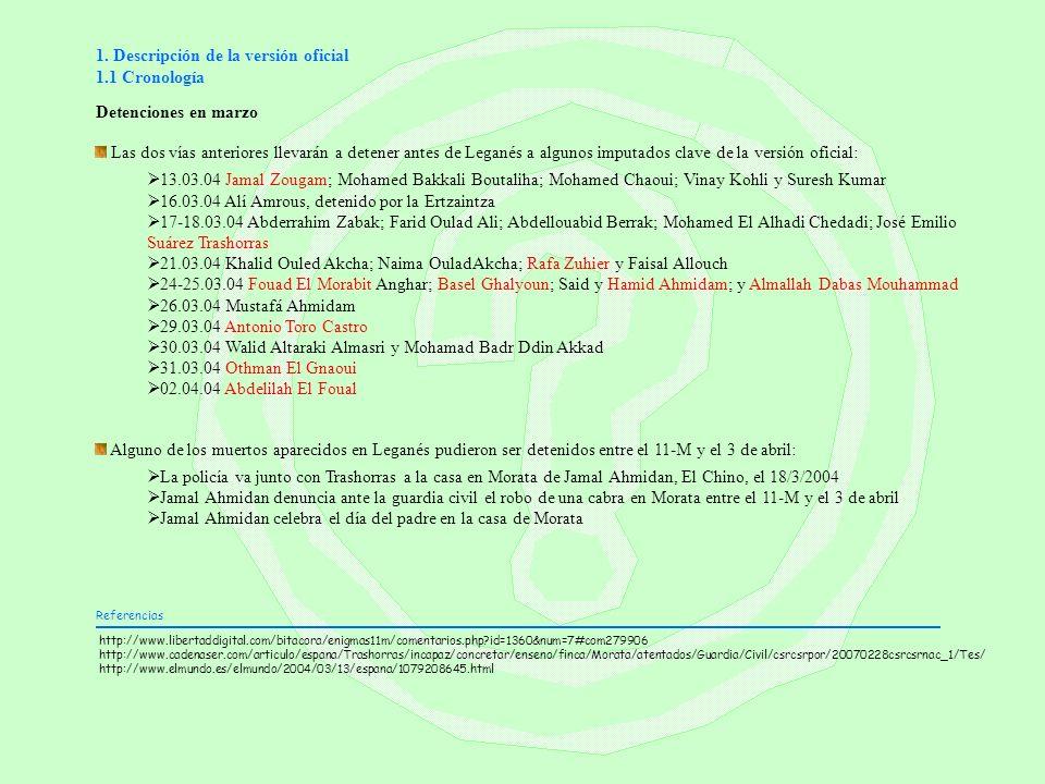 1. Descripción de la versión oficial 1.1 Cronología Detenciones en marzo Las dos vías anteriores llevarán a detener antes de Leganés a algunos imputad