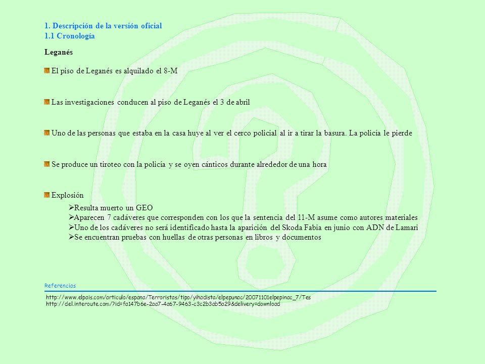 1. Descripción de la versión oficial 1.1 Cronología Leganés El piso de Leganés es alquilado el 8-M Las investigaciones conducen al piso de Leganés el