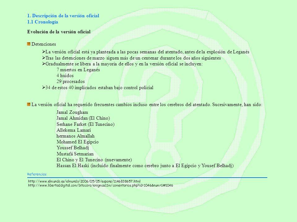1. Descripción de la versión oficial 1.1 Cronología Evolución de la versión oficial Detenciones La versión oficial está ya planteada a las pocas seman