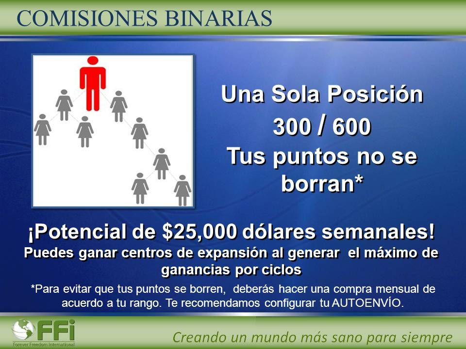 Una Sola Posición 300 / 600 Tus puntos no se borran* Una Sola Posición 300 / 600 Tus puntos no se borran* ¡Potencial de $25,000 dólares semanales! Pue