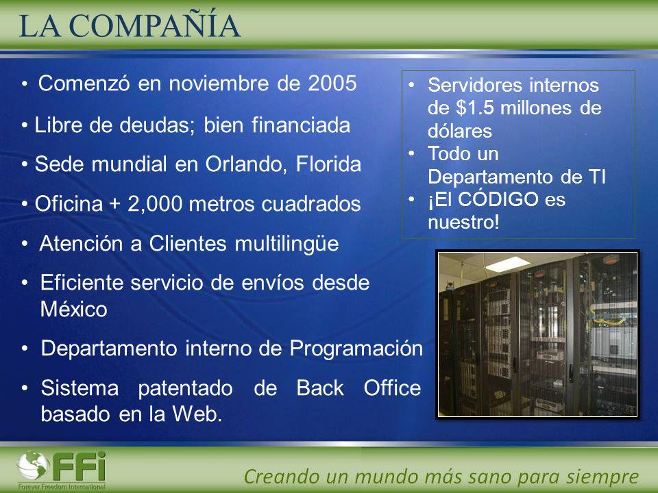 Comenzó en noviembre de 2005 Libre de deudas; bien financiada Sede mundial en Orlando, Florida Oficina + 2,000 metros cuadrados Atención a Clientes mu