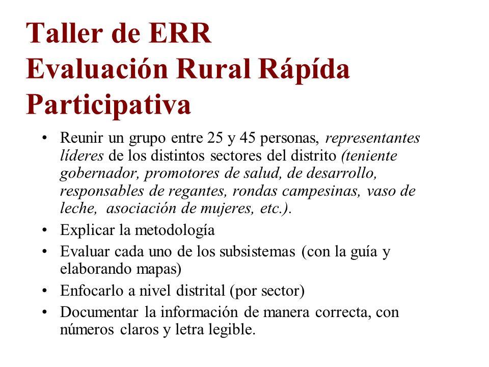 Taller de ERR Evaluación Rural Rápída Participativa Reunir un grupo entre 25 y 45 personas, representantes líderes de los distintos sectores del distr