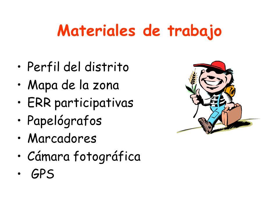 Materiales de trabajo Perfil del distrito Mapa de la zona ERR participativas Papelógrafos Marcadores Cámara fotográfica GPS