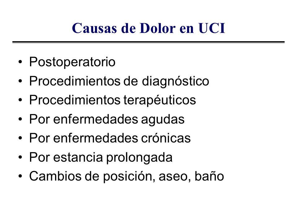 Causas de Dolor en UCI Postoperatorio Procedimientos de diagnóstico Procedimientos terapéuticos Por enfermedades agudas Por enfermedades crónicas Por