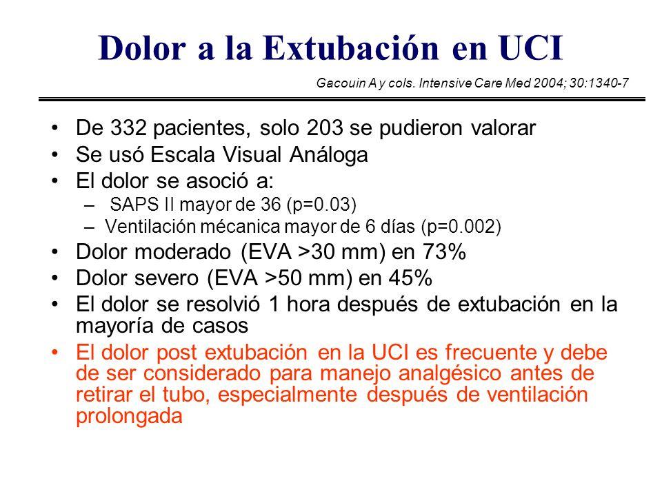 Dolor a la Extubación en UCI De 332 pacientes, solo 203 se pudieron valorar Se usó Escala Visual Análoga El dolor se asoció a: – SAPS II mayor de 36 (
