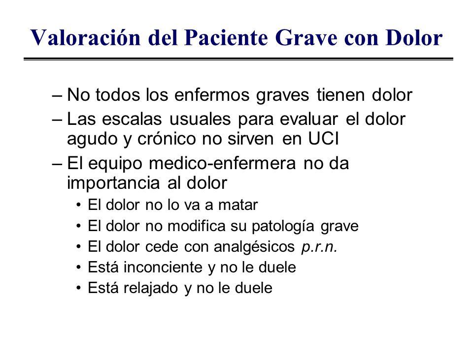 Valoración del Paciente Grave con Dolor –No todos los enfermos graves tienen dolor –Las escalas usuales para evaluar el dolor agudo y crónico no sirve