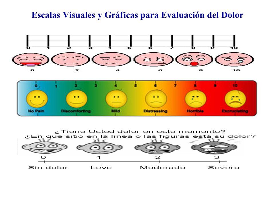 Escalas Visuales y Gráficas para Evaluación del Dolor