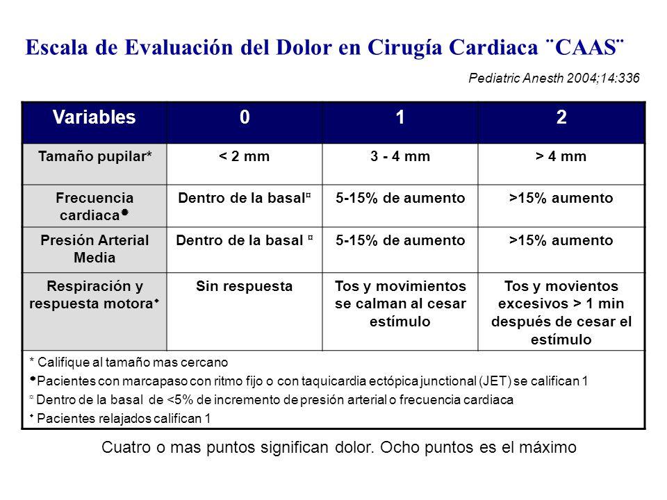 Escala de Evaluación del Dolor en Cirugía Cardiaca ¨CAAS¨ Variables012 Tamaño pupilar*< 2 mm3 - 4 mm> 4 mm Frecuencia cardiaca Dentro de la basal ¤ 5-
