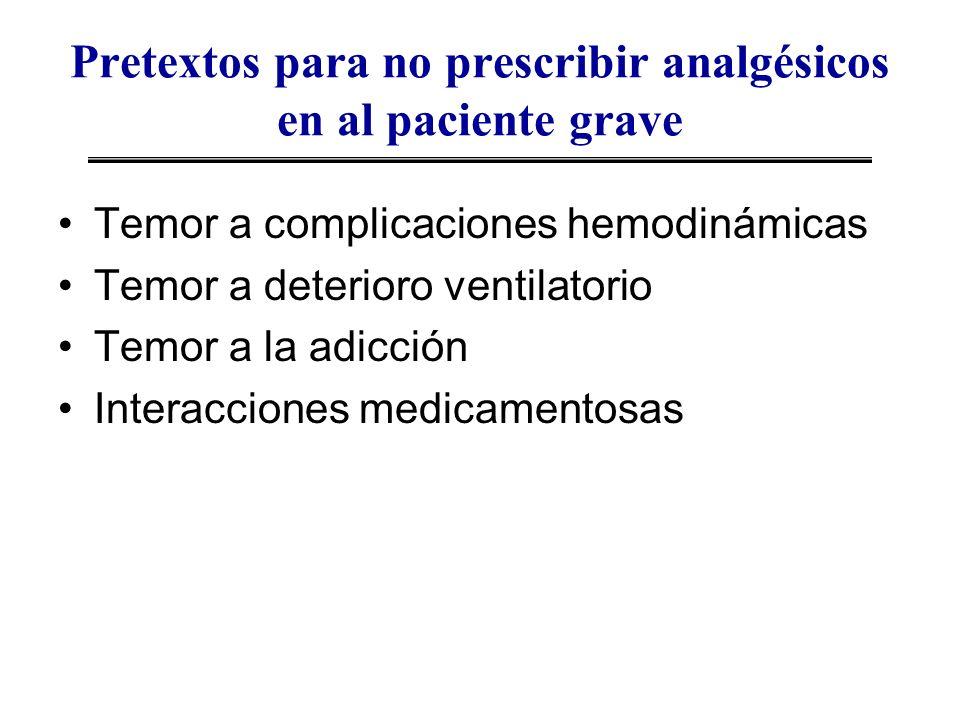 Pretextos para no prescribir analgésicos en al paciente grave Temor a complicaciones hemodinámicas Temor a deterioro ventilatorio Temor a la adicción