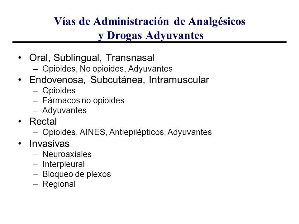 Vías de Administración de Analgésicos y Drogas Adyuvantes Oral, Sublingual, Transnasal –Opioides, No opioides, Adyuvantes Endovenosa, Subcutánea, Intr
