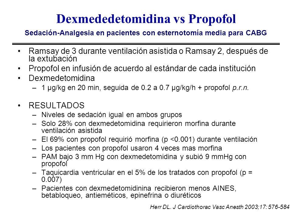 Dexmededetomidina vs Propofol Ramsay de 3 durante ventilación asistida o Ramsay 2, después de la extubación Propofol en infusión de acuerdo al estánda