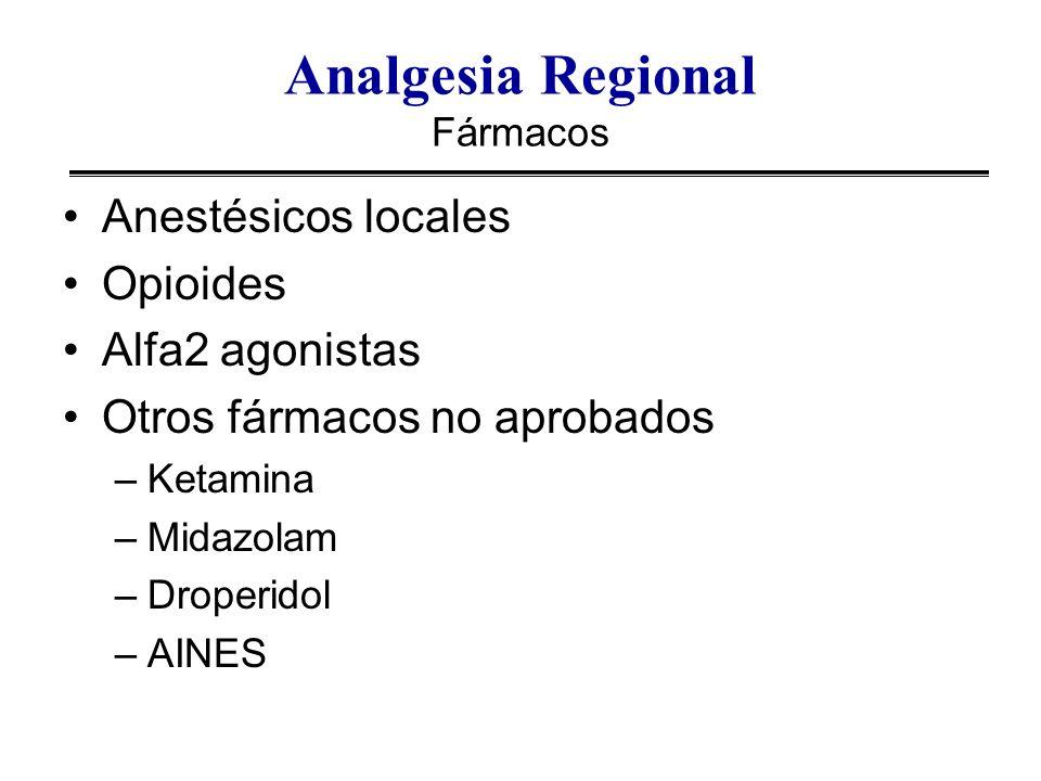 Analgesia Regional Fármacos Anestésicos locales Opioides Alfa2 agonistas Otros fármacos no aprobados –Ketamina –Midazolam –Droperidol –AINES