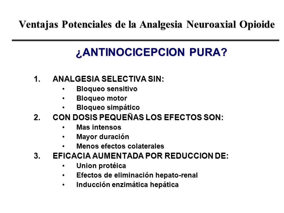 Ventajas Potenciales de la Analgesia Neuroaxial Opioide ¿ANTINOCICEPCION PURA? 1.ANALGESIA SELECTIVA SIN: Bloqueo sensitivoBloqueo sensitivo Bloqueo m