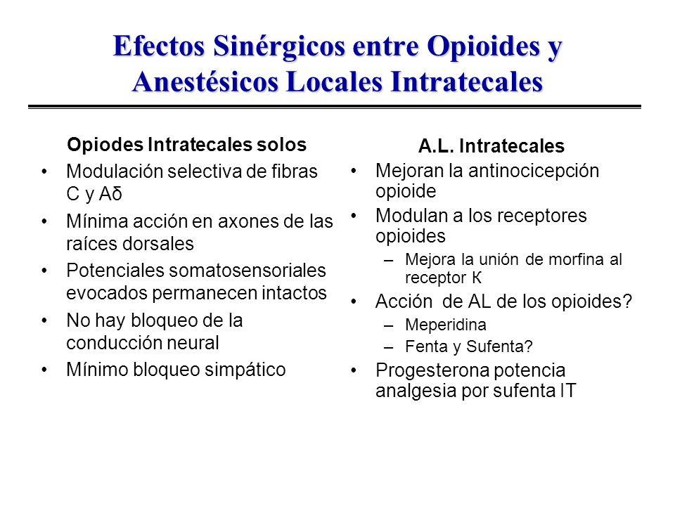 Efectos Sinérgicos entre Opioides y Anestésicos Locales Intratecales Opiodes Intratecales solos Modulación selectiva de fibras C y Aδ Mínima acción en