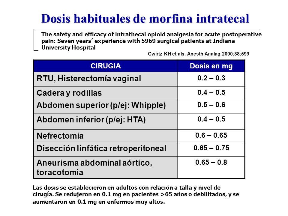 Dosis habituales de morfina intratecal CIRUGIADosis en mg RTU, Histerectomía vaginal 0.2 – 0.3 Cadera y rodillas 0.4 – 0.5 Abdomen superior (p/ej: Whi
