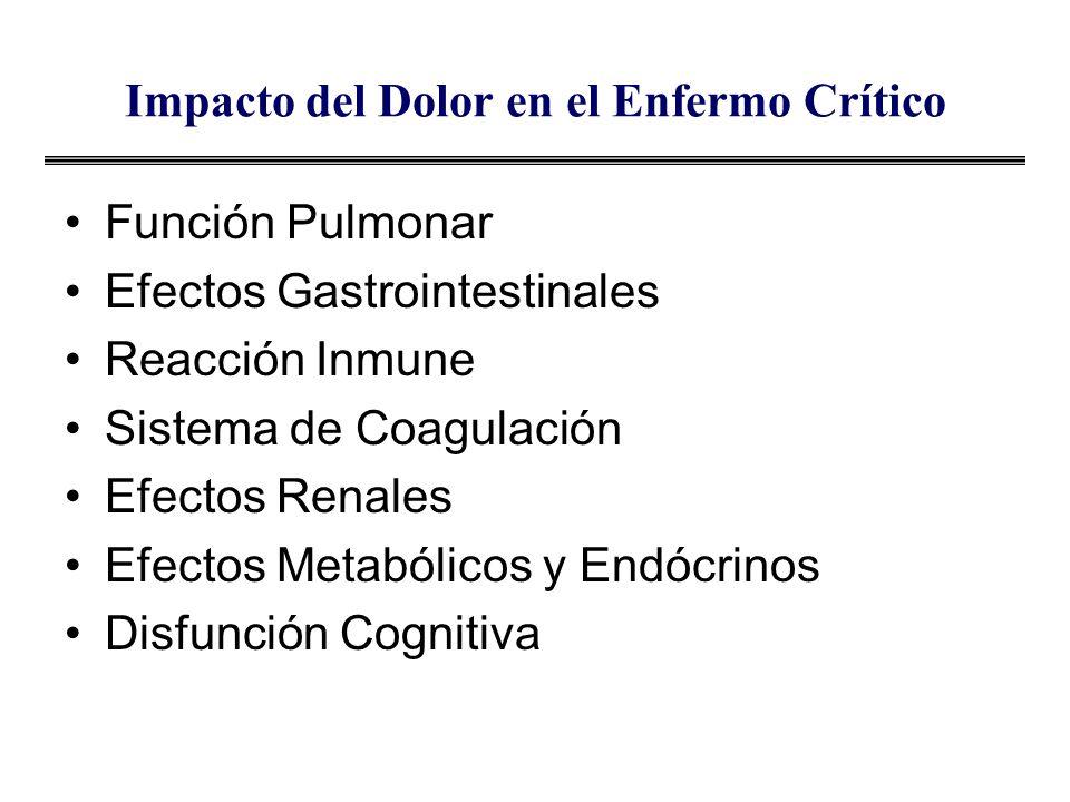 Impacto del Dolor en el Enfermo Crítico Función Pulmonar Efectos Gastrointestinales Reacción Inmune Sistema de Coagulación Efectos Renales Efectos Met