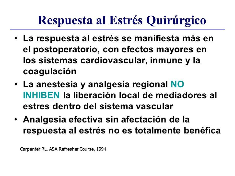 Respuesta al Estrés Quirúrgico La respuesta al estrés se manifiesta más en el postoperatorio, con efectos mayores en los sistemas cardiovascular, inmu