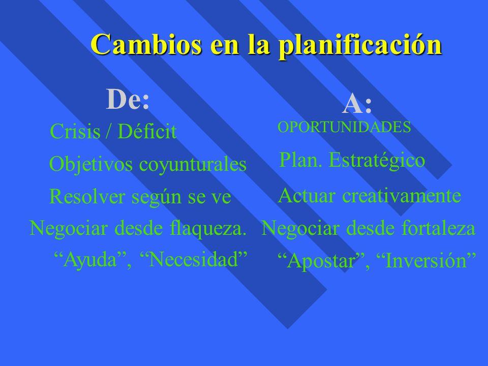 Cambios en la planificación Crisis / Déficit OPORTUNIDADES Objetivos coyunturales Plan. Estratégico Resolver según se ve Actuar creativamente Negociar