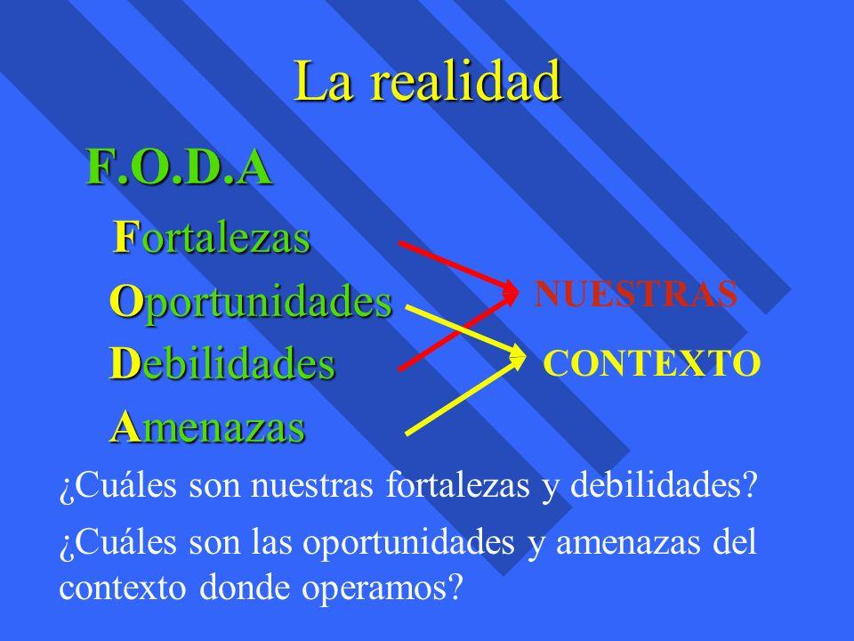 La realidad F.O.D.A F.O.D.A Fortalezas Fortalezas Oportunidades Oportunidades Debilidades Debilidades Amenazas Amenazas NUESTRAS CONTEXTO ¿Cuáles son