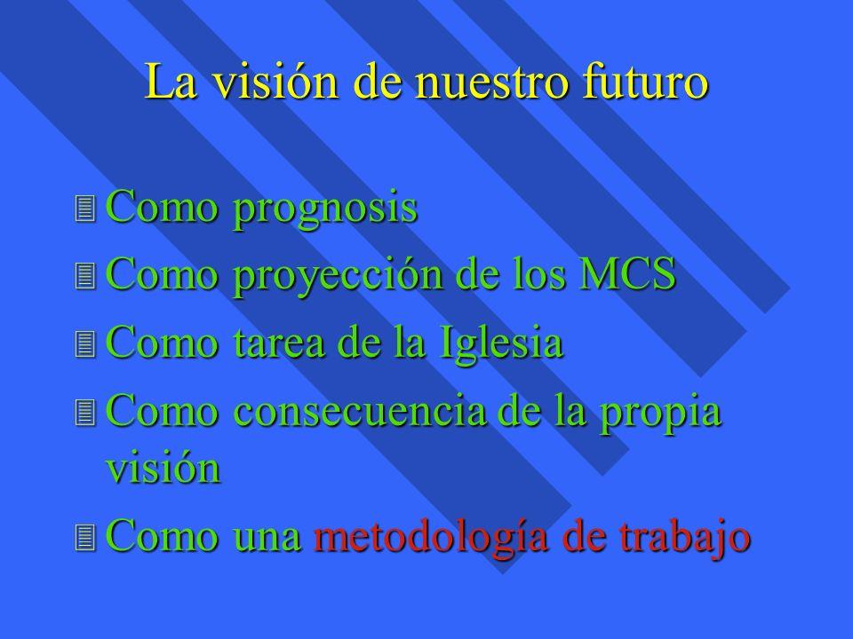 La visión de nuestro futuro 3 Como prognosis 3 Como proyección de los MCS 3 Como tarea de la Iglesia 3 Como consecuencia de la propia visión 3 Como un