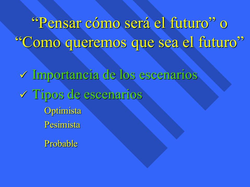 Pensar cómo será el futuro o Como queremos que sea el futuro Importancia de los escenarios Importancia de los escenarios Tipos de escenarios Tipos de