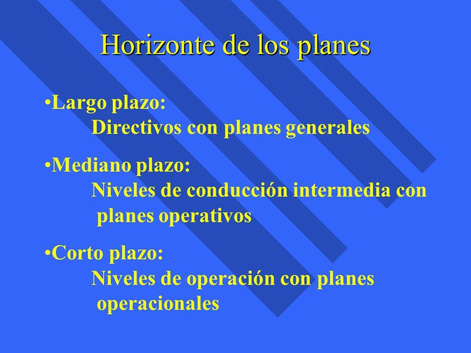 Horizonte de los planes Largo plazo: Directivos con planes generales Mediano plazo: Niveles de conducción intermedia con planes operativos Corto plazo