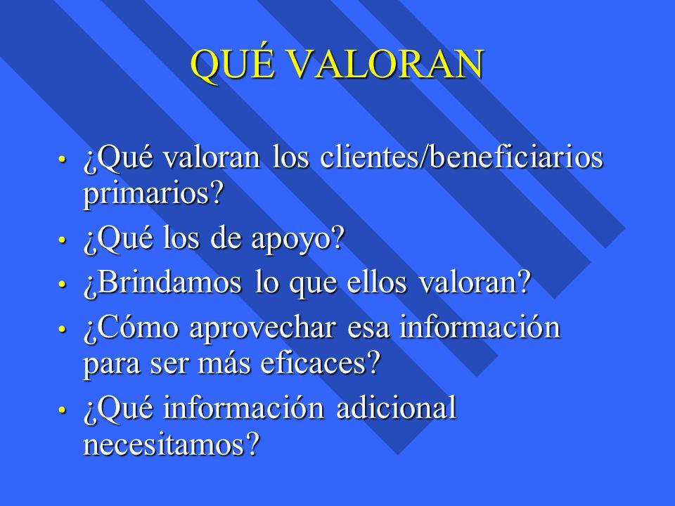 QUÉ VALORAN ¿Qué valoran los clientes/beneficiarios primarios? ¿Qué valoran los clientes/beneficiarios primarios? ¿Qué los de apoyo? ¿Qué los de apoyo