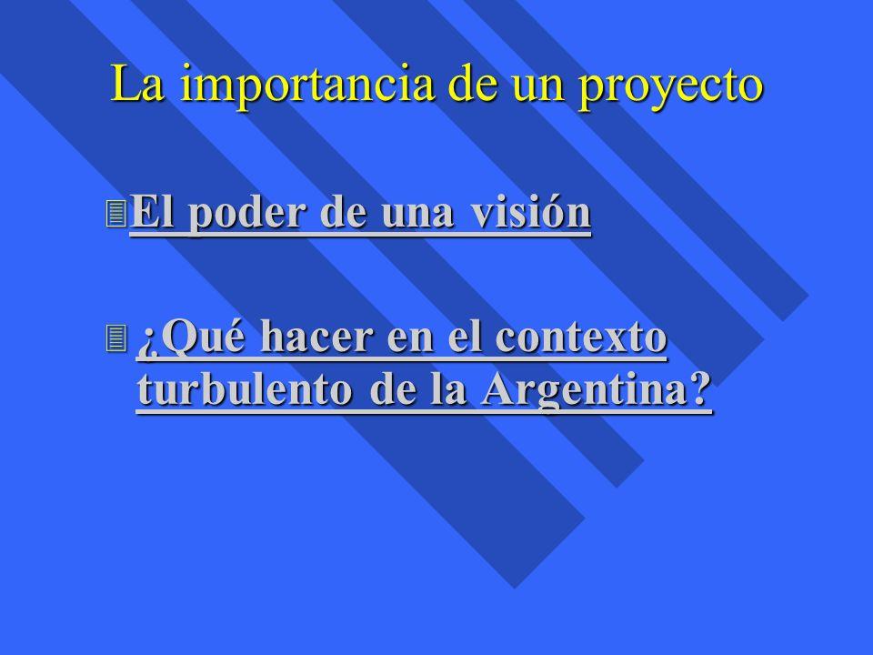 La importancia de un proyecto 3 ¿Qué hacer en el contexto turbulento de la Argentina? ¿Qué hacer en el contexto turbulento de la Argentina? ¿Qué hacer