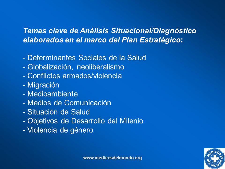 www.medicosdelmundo.org Temas clave de Análisis Situacional/Diagnóstico elaborados en el marco del Plan Estratégico: - Determinantes Sociales de la Sa