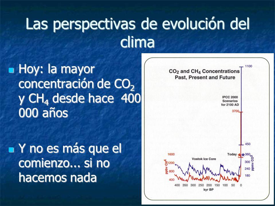 Las perspectivas de evolución del clima Hoy: la mayor concentración de CO 2 y CH 4 desde hace 400 000 años Hoy: la mayor concentración de CO 2 y CH 4 desde hace 400 000 años Y no es más que el comienzo...