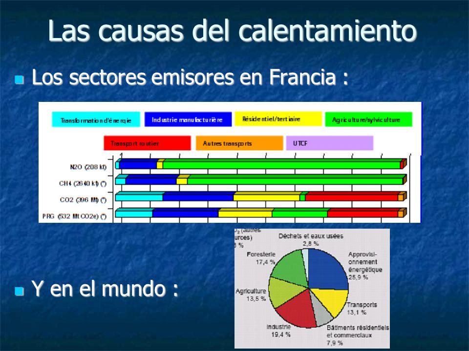 Las causas del calentamiento Los sectores emisores en Francia : Los sectores emisores en Francia : Y en el mundo : Y en el mundo :