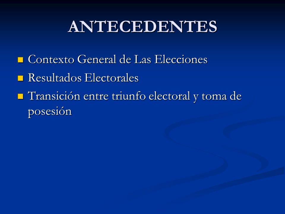 ANTECEDENTES Contexto General de Las Elecciones Contexto General de Las Elecciones Resultados Electorales Resultados Electorales Transición entre triu