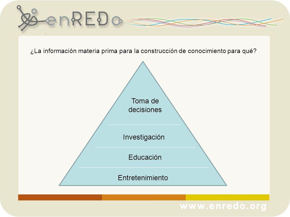 ¿La información materia prima para la construcción de conocimiento para qué? Toma de decisiones Investigación Educación Entretenimiento