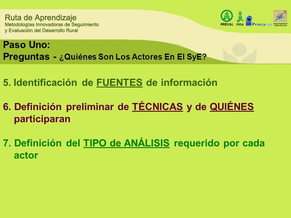 Paso Uno: Preguntas - ¿Quiénes Son Los Actores En El SyE? 5. Identificación de FUENTES de información 6. Definición preliminar de TÉCNICAS y de QUIÉNE