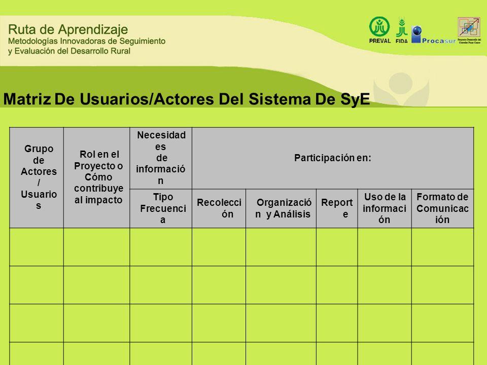 Matriz De Usuarios/Actores Del Sistema De SyE Grupo de Actores / Usuario s Rol en el Proyecto o Cómo contribuye al impacto Necesidad es de informació