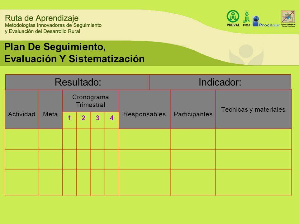 Plan De Seguimiento, Evaluación Y Sistematización ActividadMeta Cronograma Trimestral ResponsablesParticipantes Técnicas y materiales 1234 Resultado: