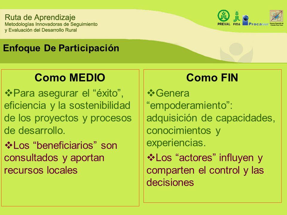 Enfoque De Participación Como MEDIO Para asegurar el éxito, eficiencia y la sostenibilidad de los proyectos y procesos de desarrollo. Los beneficiario