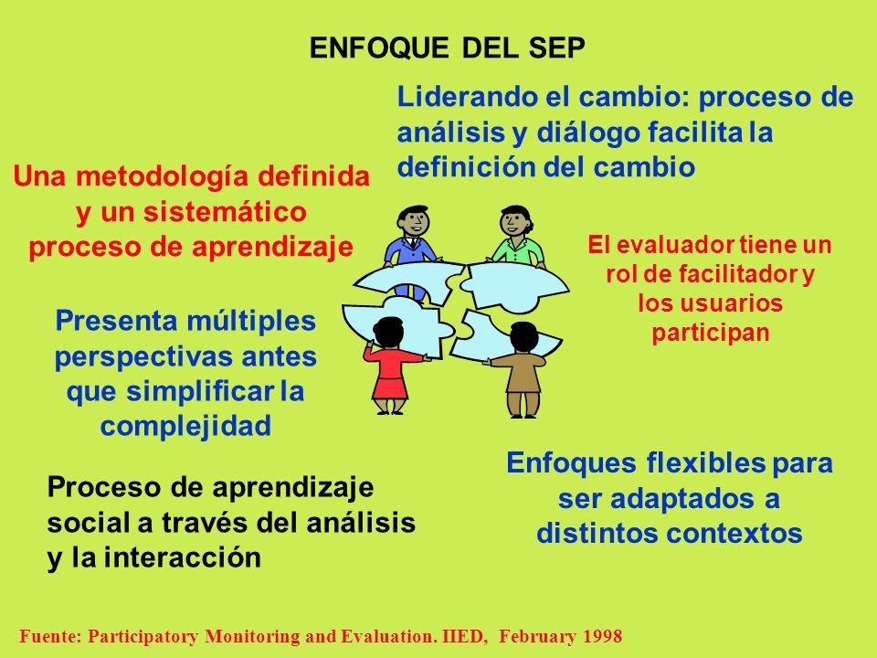 ENFOQUE DEL SEP Una metodología definida y un sistemático proceso de aprendizaje Presenta múltiples perspectivas antes que simplificar la complejidad