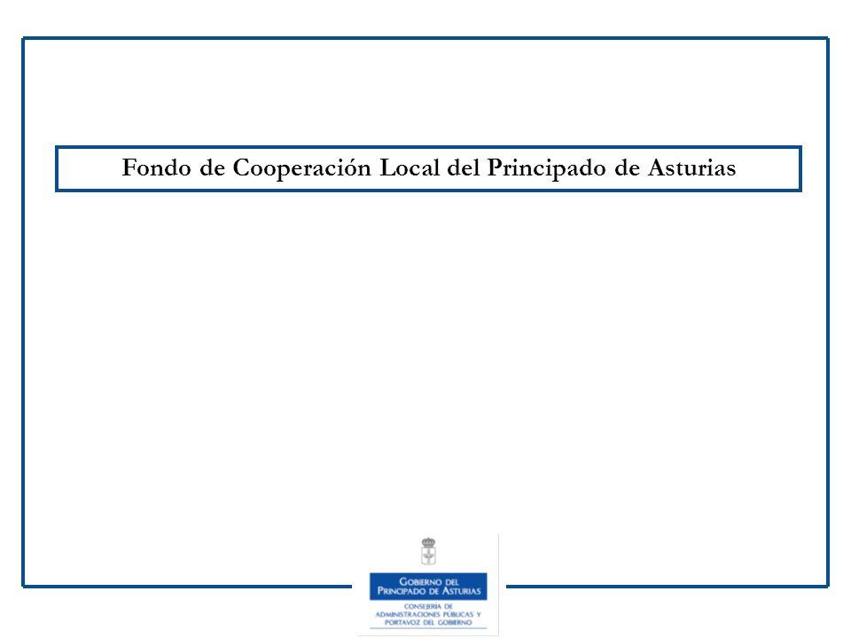 Fondo de Cooperación Local del Principado de Asturias