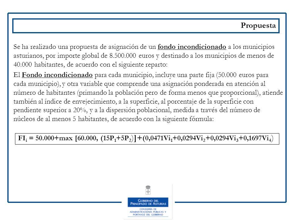Propuesta Se ha realizado una propuesta de asignación de un fondo incondicionado a los municipios asturianos, por importe global de 8.500.000 euros y
