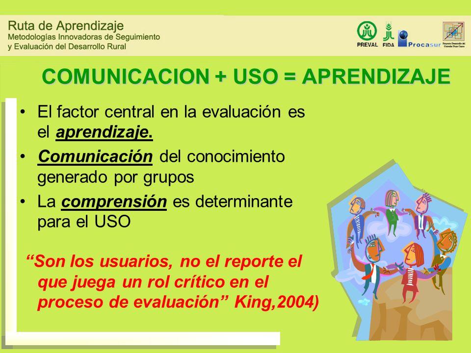 Claves de la Comunicación Acelerar y propiciar aprendizajes, si es apropiada a audiencias.