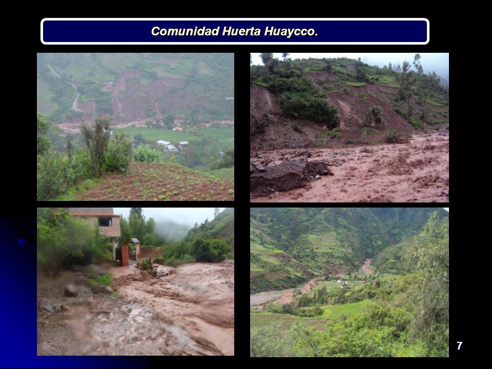 7 Comunidad Huerta Huaycco.