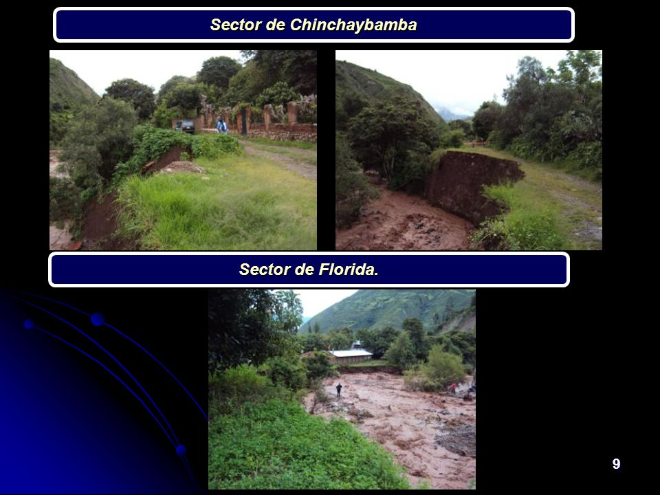 9 Sector de Chinchaybamba Sector de Florida.