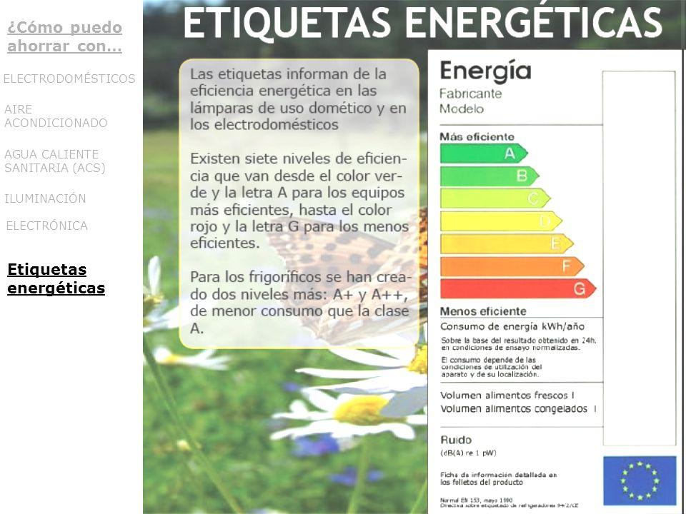 ¿Cómo puedo ahorrar con… ELECTRODOMÉSTICOS AIRE ACONDICIONADO AGUA CALIENTE SANITARIA (ACS) ILUMINACIÓN ELECTRÓNICA Etiquetas energéticas