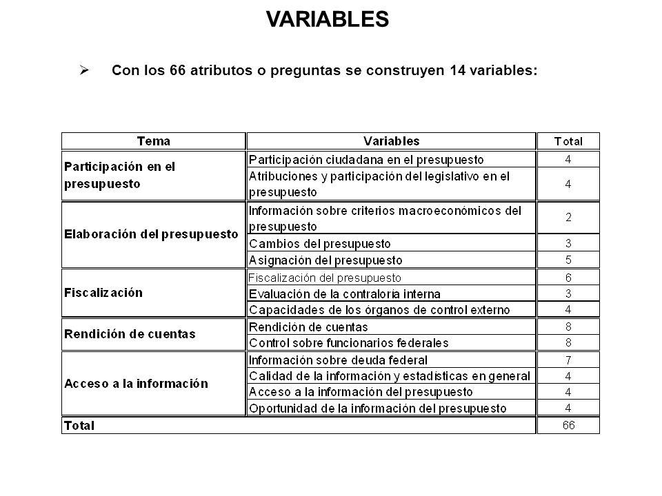 VARIABLES Con los 66 atributos o preguntas se construyen 14 variables: