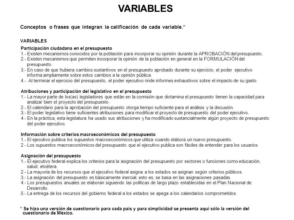 VARIABLES Conceptos o frases que integran la calificación de cada variable.* Participación ciudadana en el presupuesto 1.- Existen mecanismos conocido